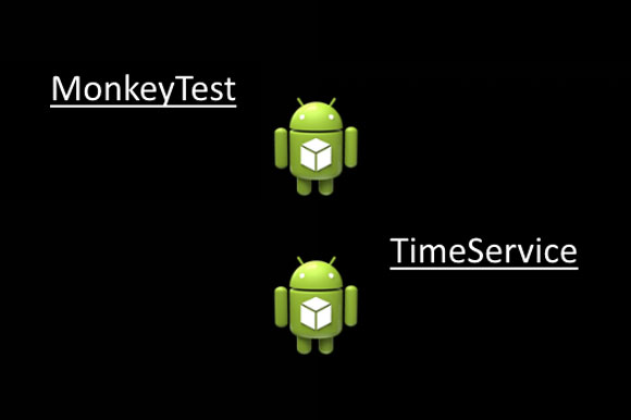 Monkey-Test-Dan-Time-Service