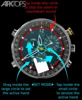 cronosurf-wave-4