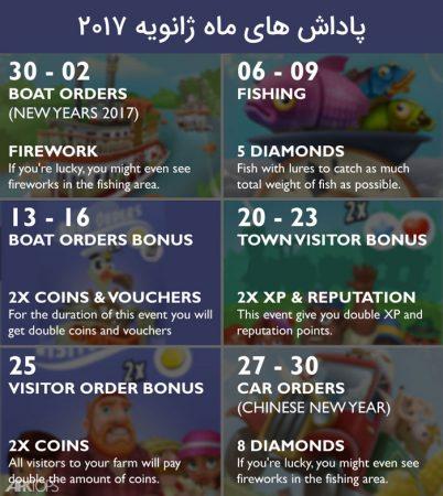 events-hay-day-januari-2017