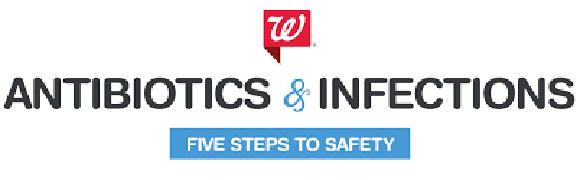 Antibiotics and Infections