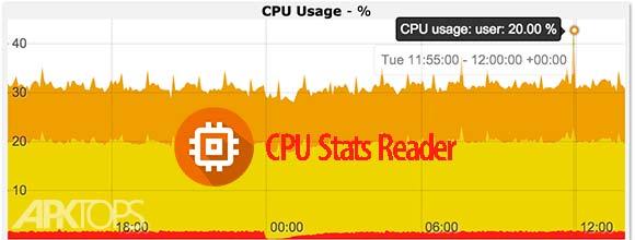 CPU Stats Reader دانلود برنامه نمایش اطلاعات پردازنده اندروید