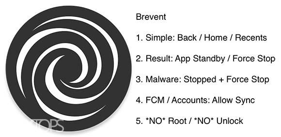 Brevent دانلود برنامه بستن برنامه ها و جلوگیری از اجرای مجدد آن ها