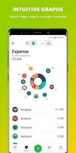 Money Lover: Expense Manager & Budget Planner v4.0.12.2020032508 دانلود نرم افزار مدیریت مخارج + مود اندروید